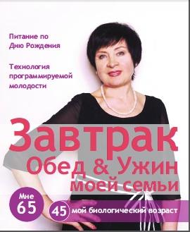 Питание по дате рождения Борисенко