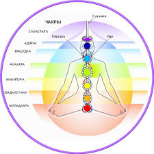 Духовное здоровье 4